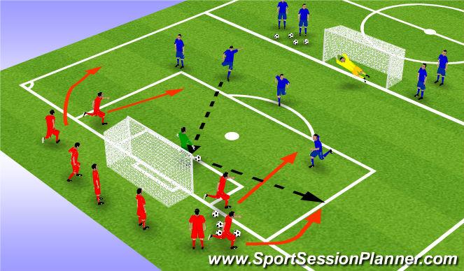 Football/Soccer Session Plan Drill (Colour): 4v4 Flying Changes