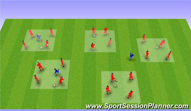 Football/Soccer Session Plan Drill (Colour): Rondo - Open Field