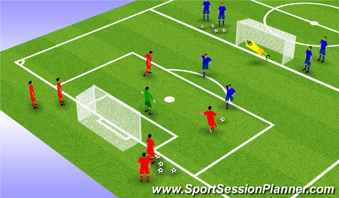 Football/Soccer Session Plan Drill (Colour): 2v2 Flying Changes
