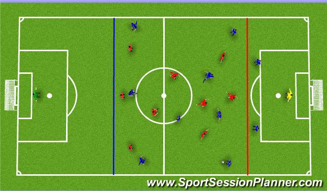 Football/Soccer Session Plan Drill (Colour): 10v11 Pressing
