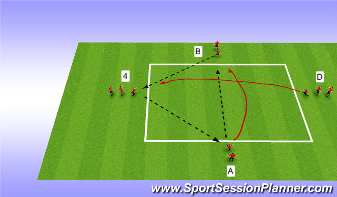 Football/Soccer Session Plan Drill (Colour): Diamond Pressing to Direct Play
