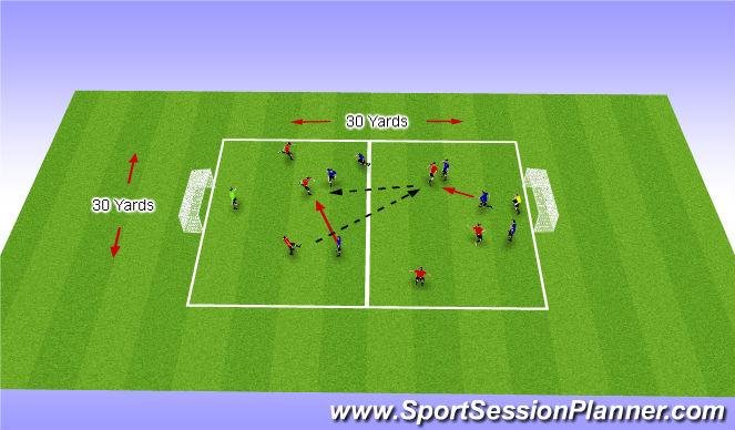 Football/Soccer Session Plan Drill (Colour): 6v6 denying scoring opportunities