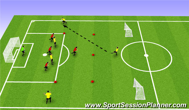 Football/Soccer Session Plan Drill (Colour): 4v2+3 to 4 + Keeper v 5