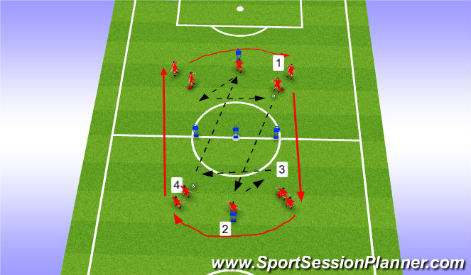 Football/Soccer Session Plan Drill (Colour): PEM basico