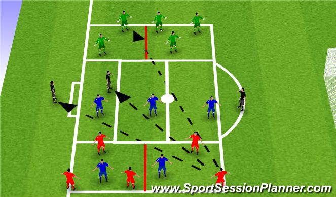 Football/Soccer Session Plan Drill (Colour): Discovery game3 channel possesson