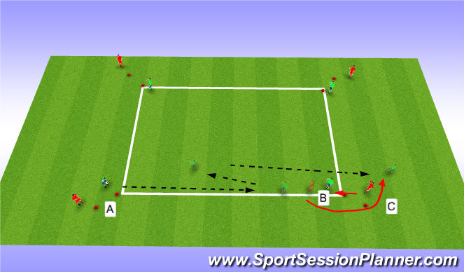 Football/Soccer Session Plan Drill (Colour): dummy run/ 3man combo
