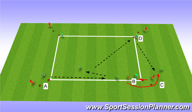 Football/Soccer Session Plan Drill (Colour): 4 man combo