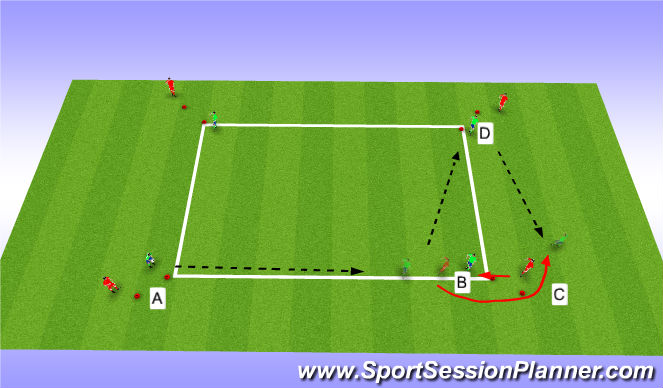 Football/Soccer Session Plan Drill (Colour): overlap 3 man combo