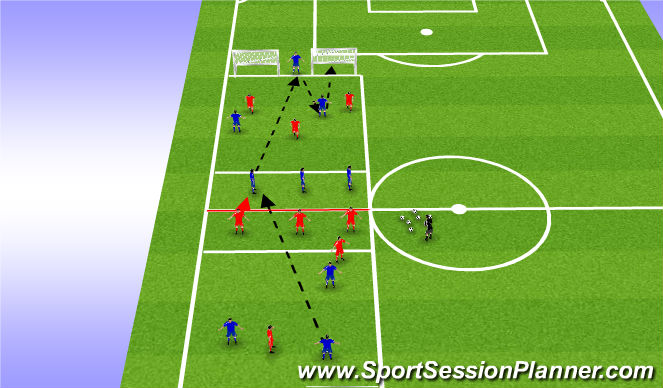 Football/Soccer Session Plan Drill (Colour): Small sided defending in 3 lines