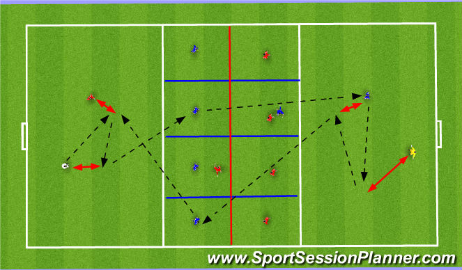 Football/Soccer Session Plan Drill (Colour): Start middle Third