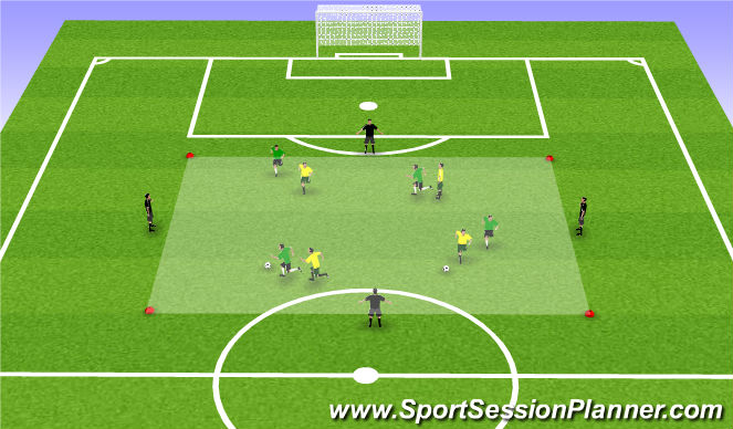 Football/Soccer Session Plan Drill (Colour): Activity 2: Chaotic 2v2+2 (x2)