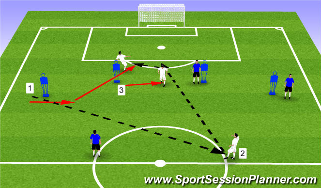 Football/Soccer Session Plan Drill (Colour): Run in behind link up