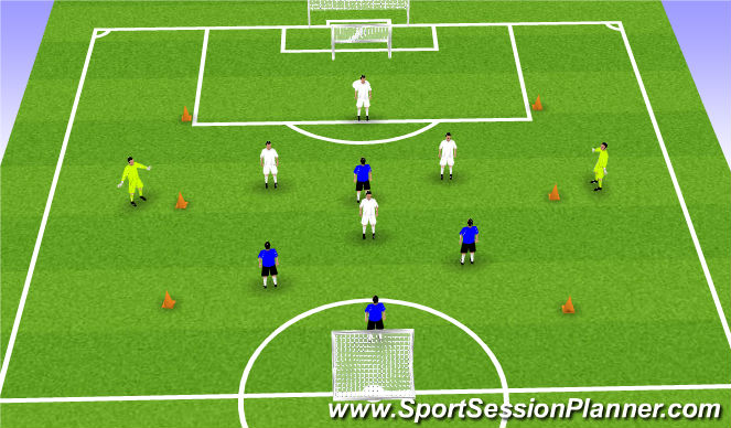Football/Soccer Session Plan Drill (Colour): SSG w/ Channels & End-Player Progression