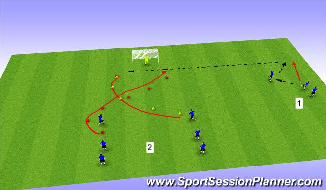 Football/Soccer Session Plan Drill (Colour): Cross & Finishing