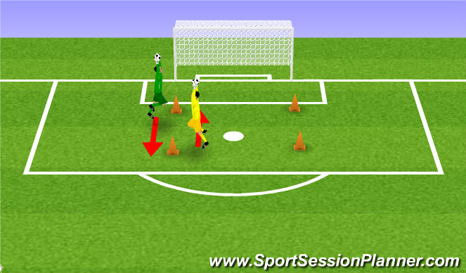 Football/Soccer Session Plan Drill (Colour): Goalie Juggling