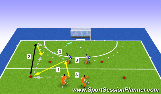 Hockey Session Plan Drill (Colour): warm up passing/shooting