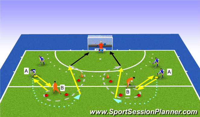 Hockey Session Plan Drill (Colour): follow up