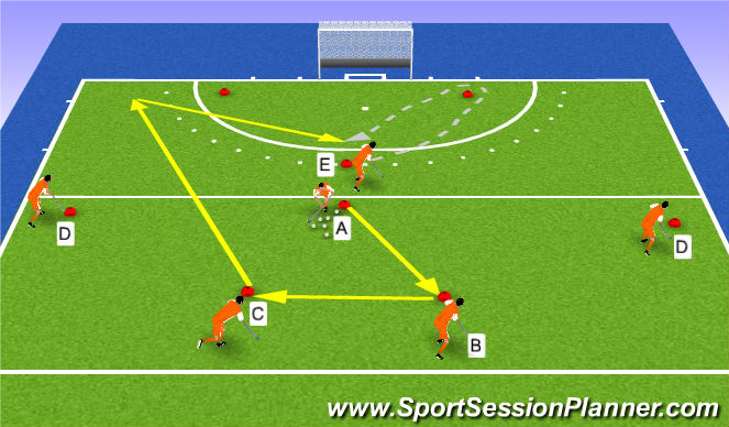 Hockey Session Plan Drill (Colour): Long corner