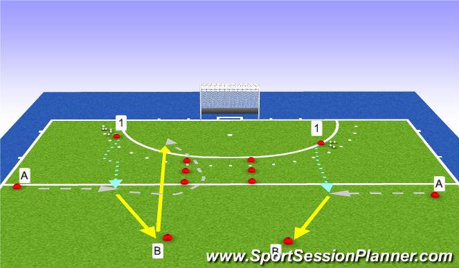 Hockey Session Plan Drill (Colour): 2v1