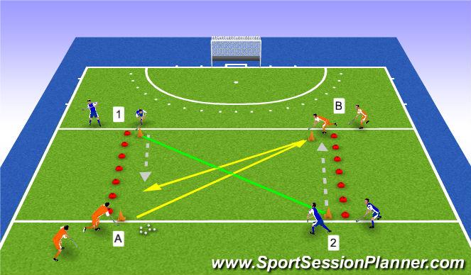 Hockey Session Plan Drill (Colour): 2v2