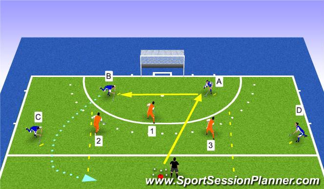 Hockey Session Plan Drill (Colour): press slide 3v4