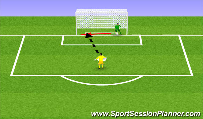 Football/Soccer Session Plan Drill (Colour): PK Post