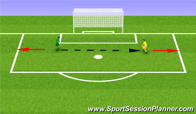 Football/Soccer Session Plan Drill (Colour): Goalie Punt
