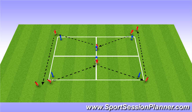 Football Soccer Passing Drill Technical Passing Amp Receiving Difficult