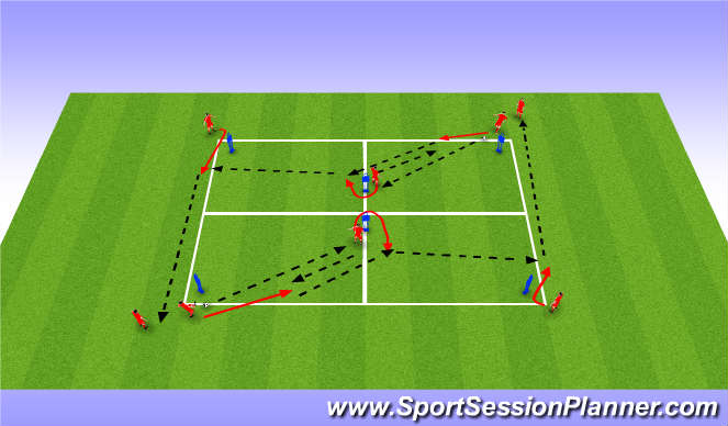 Football/Soccer Session Plan Drill (Colour): One-Two with middle man