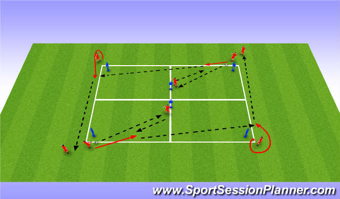 Football/Soccer Session Plan Drill (Colour): One-Two with middle man and play through.