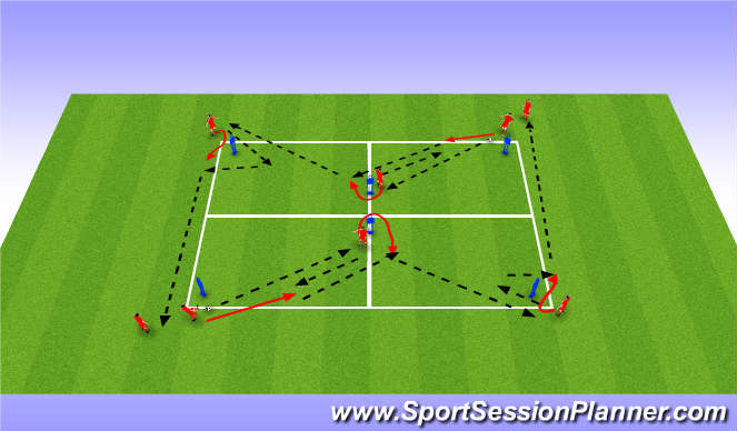 Football/Soccer Session Plan Drill (Colour): 2x 0ne-two passes