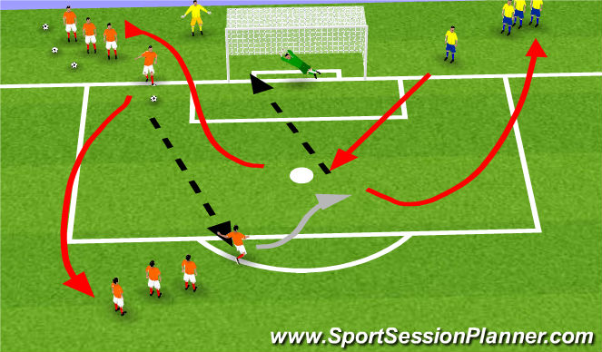 Football/Soccer Session Plan Drill (Colour): Pass-Shoot