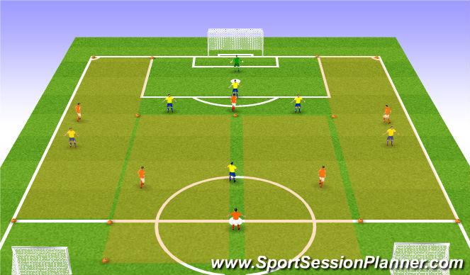 Football/Soccer Session Plan Drill (Colour): 6v6+GK