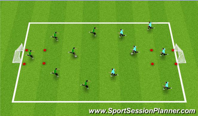Football/Soccer Session Plan Drill (Colour): 6 v 6 (Striking the Ball Rule)