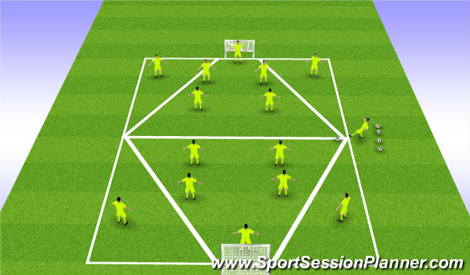 Football/Soccer Session Plan Drill (Colour): 4 v 4 shooting