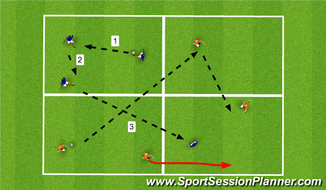 Football/Soccer Session Plan Drill (Colour): Quadrant Game