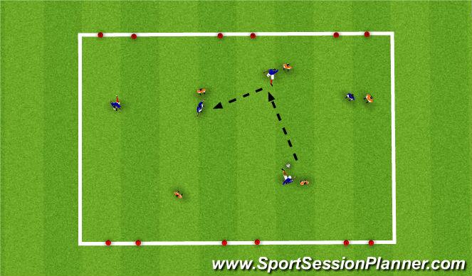 Football/Soccer Session Plan Drill (Colour): 5v5/6v6 w/ 3 gates game
