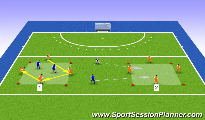Hockey Session Plan Drill (Colour): Rondo Dual Squares
