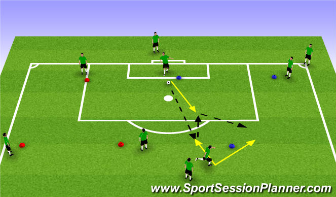 Football/Soccer Session Plan Drill (Colour): Activity 1: Triangles