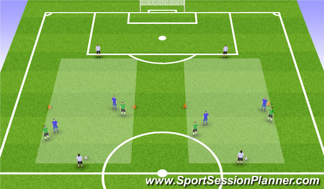 Football/Soccer Session Plan Drill (Colour): Activity 2: 2v2+2