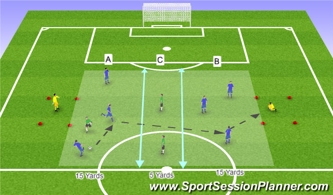 Football/Soccer Session Plan Drill (Colour): Activity 2: 3+3v3 (+2)