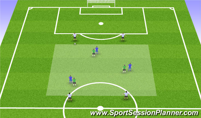 Football/Soccer Session Plan Drill (Colour): Activity 3: 3v3+4