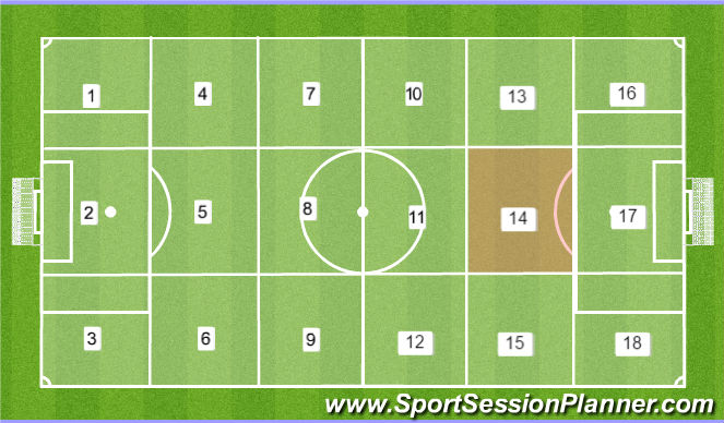 Football/Soccer Session Plan Drill (Colour): Concept