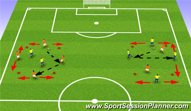 Football/Soccer Session Plan Drill (Colour): La Plaza