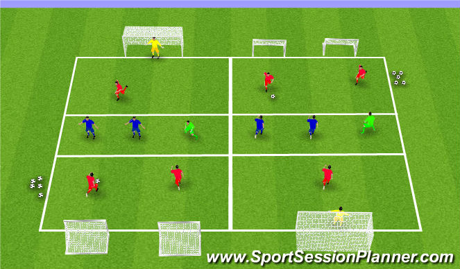 Football/Soccer Session Plan Drill (Colour): Thirds Defending - Recovering