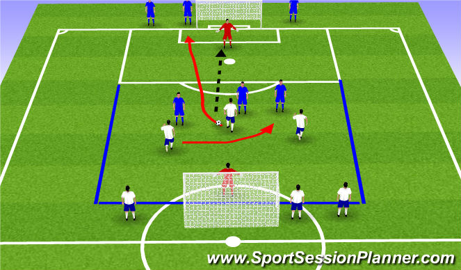 Football/Soccer Session Plan Drill (Colour): 3v3 flying colors with overloads