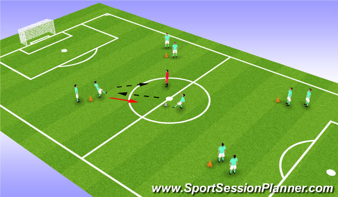 Football/Soccer Session Plan Drill (Colour): Target Players