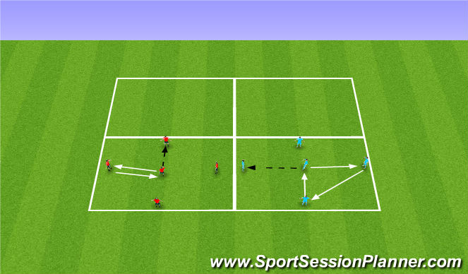 Football/Soccer Session Plan Drill (Colour): Decision Making - Movement off the ball