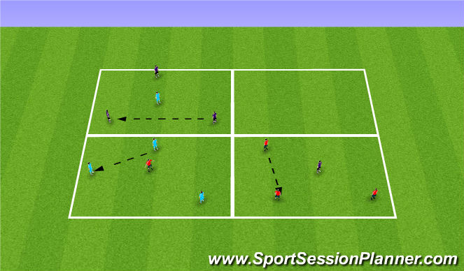 Football/Soccer Session Plan Drill (Colour): Decision making - 4 boxes