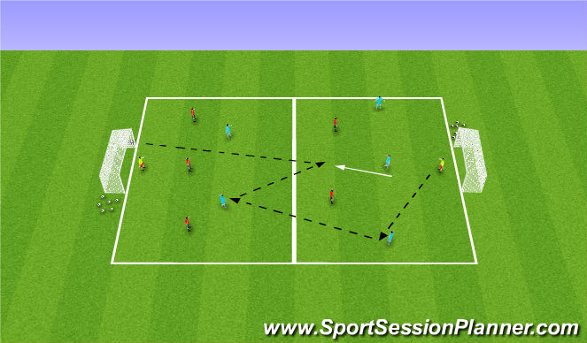 Football/Soccer Session Plan Drill (Colour): Shoot, Shoot, Shoot